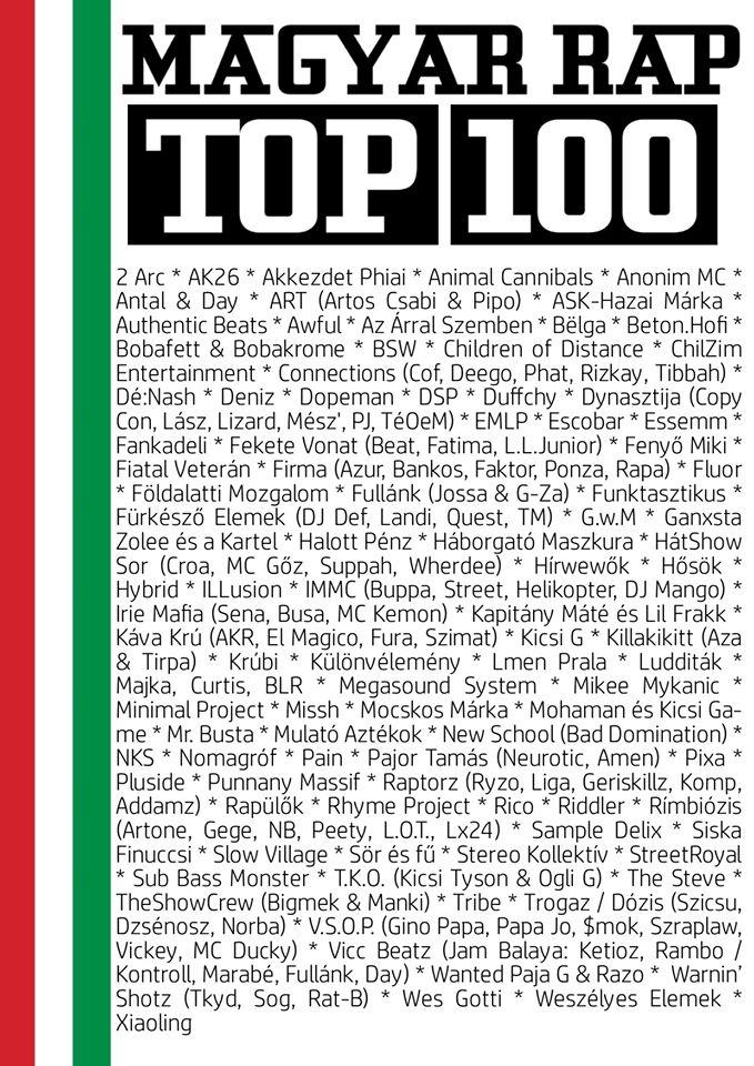 Animal Cannibals - Top 100 magyar rapper